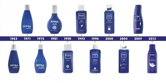 Die NIVEA Body Milk Historie von 1963 - 2013.